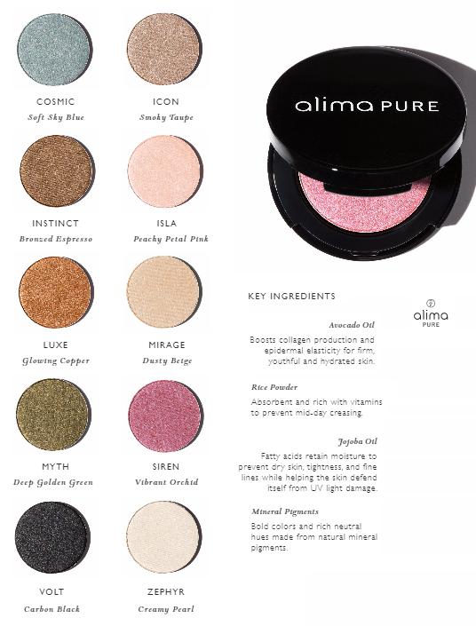 Alima Pressed Eyeshadows Key Ingredients